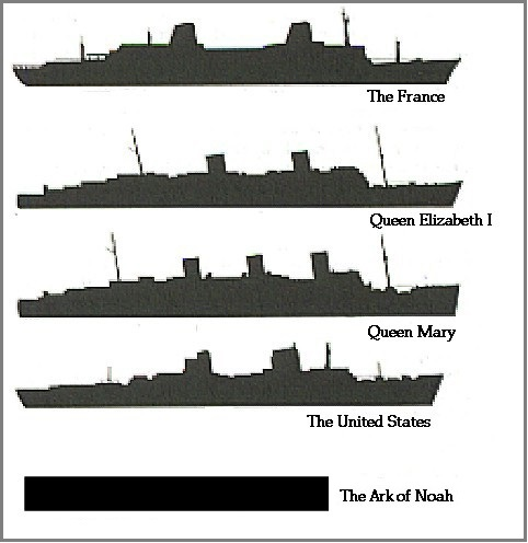 Scale drawing of Noah's Ark in comparison to large modern ships.
